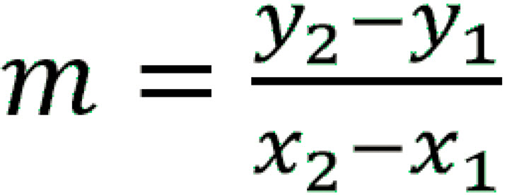 Even and odd functions - andymath com
