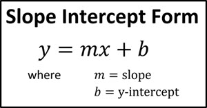 slope intercept form questions  Slope Intercept Form - andymath.com